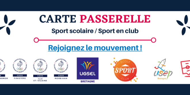Dispositif Carte Passerelle
